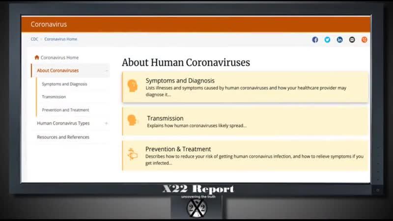 Corona Virus Just Deep State Setup and Event