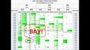 Изменения в опционах EUR USD GBP USD AUD USD WTI