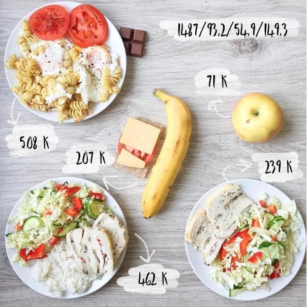 Вкусная диета по дням недели