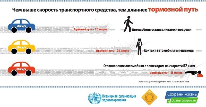 Правки в КоАП. Снижение нештрафуемого порога, изображение №1