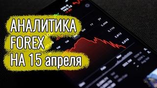 Аналитика FOREX на  🔴 Прогноз форекс | Александр Родионов