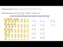 Биекция, алеф-нуль, континуум и почему не существует ни точек, ни отрезков
