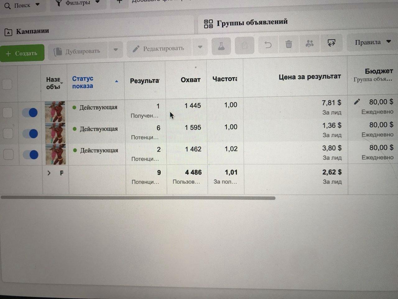 Кейс: +$79,834 с ROI 160% на Похудении в Италии, изображение №9