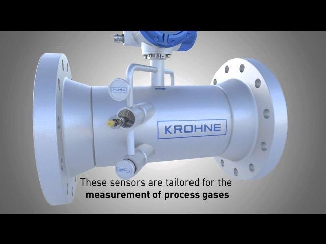 OPTISONIC 7300 from KROHNE Ultrasonic Flowmeter for the measurement of process gases