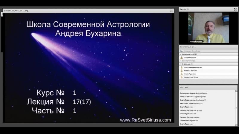 Андрей Бухарин Фрагмент 17 лекции 1 курса Хронократоры жизни фирдары