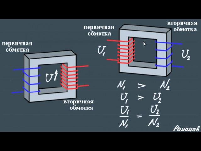 Трансформатор ➽ Физика 9 класс ➽ Видеоурок ➽ Перышкин