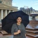 Фотоальбом Элеоноры Даллакян