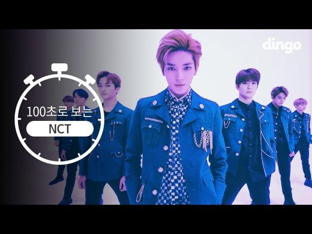 [100초]로 보는 NCT 18명 | 100 sec Choreography | All members