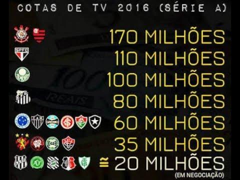 Tabela detalhada do Brasileirão revela os QUERIDINHOS da Globo!!
