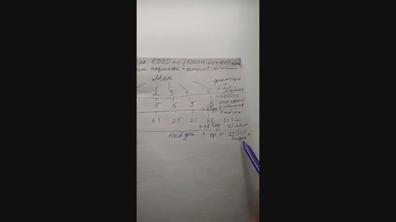 [v-s.mobi]Айба Жанұя компаниясының маркетинг планы.mp4
