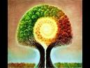 Демиурги Древа Иггдрасиль: Яхве, Баал и Белиал