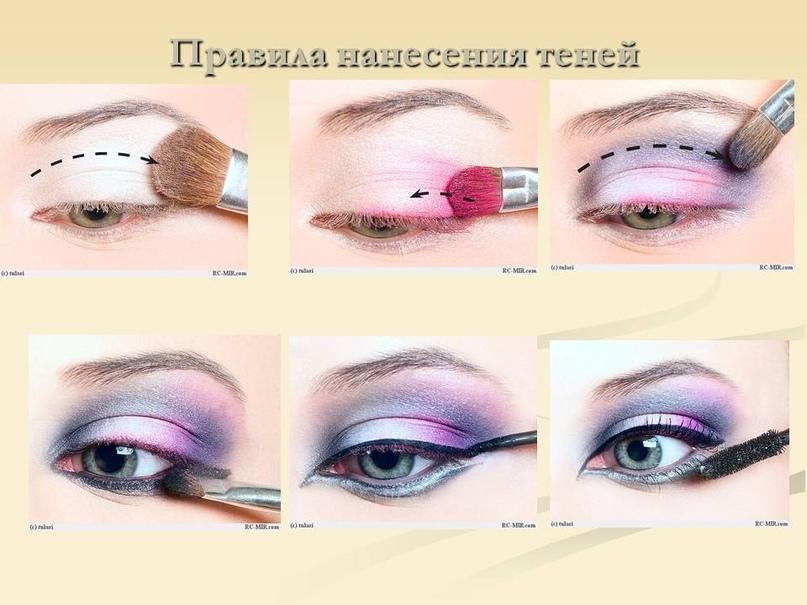 Идеальное сочетание: как подобрать тени под цвет глаз, изображение №7