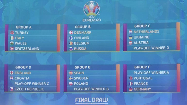 Чемпионат Европы по футболу-2020: состав всех групп