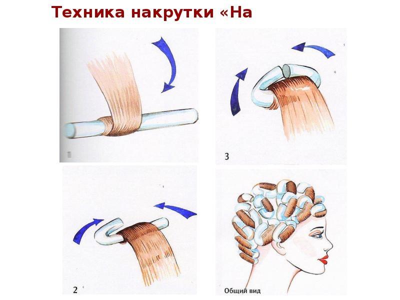 Секреты мастера парикмахера — техники распределения коклюшек при химической завивки волос., изображение №20
