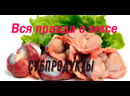 Вся правда о мясе Субпродукты