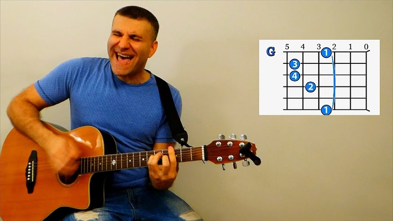 From Out Of Nowhere - How To Play New Jeff Lynne ELO Song (Guitar Lesson Chords Bass Lead Lyrics)