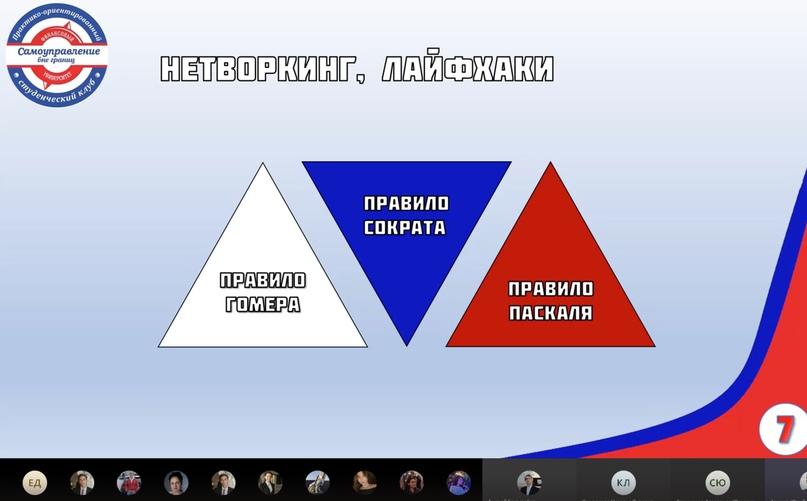 """Мастер-класс на тему """"Навыки конкурентоспособного государственного служащего"""", изображение №3"""