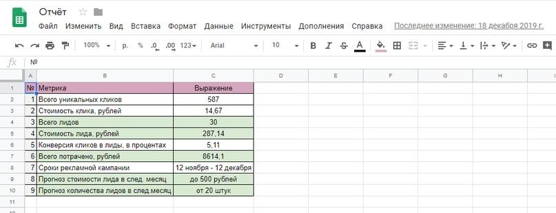 Как продавать окна и лоджии через ВКонтакте в небольшом городе?, изображение №14
