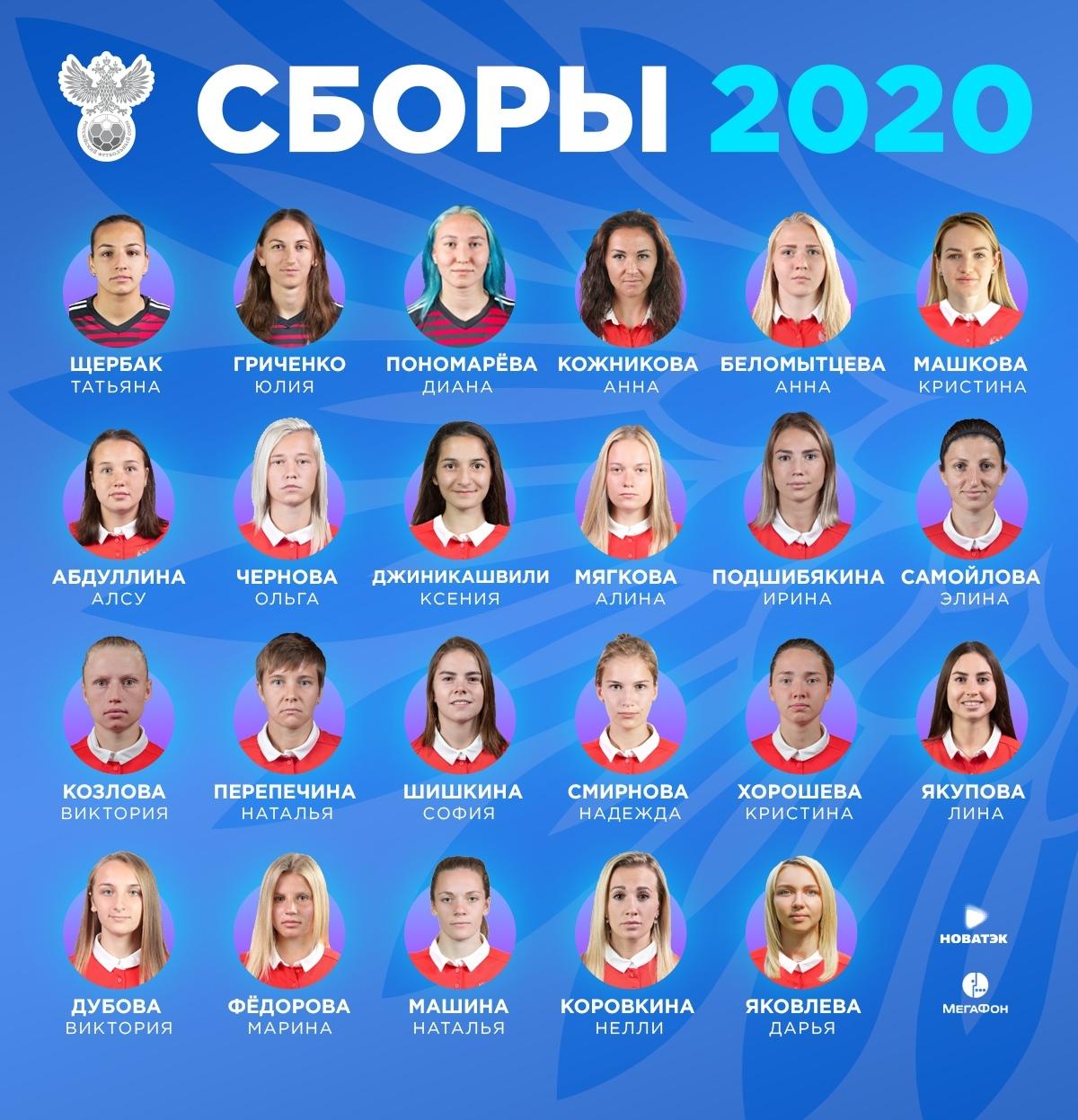 футболисты россии список ночное рандеву