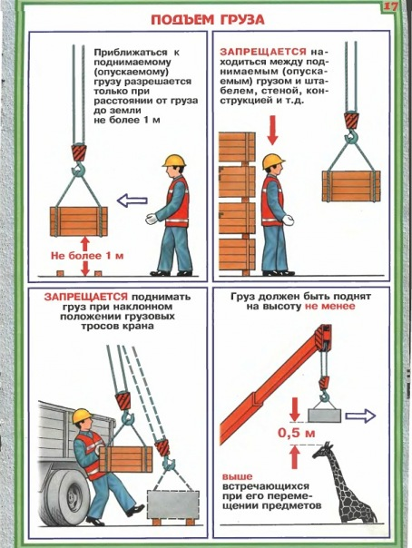 или женщина инструкция стропальщика с картинками контроль