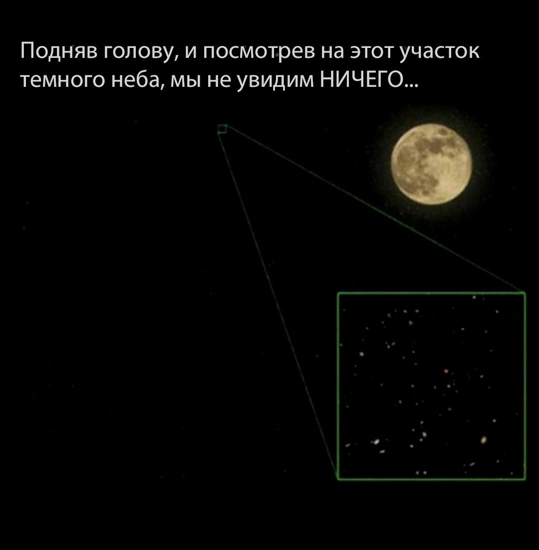 Телескоп Хаббл и далёкие галактики
