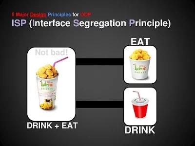 10 принципов ООП, о которых стоит знать каждому программисту, изображение №1