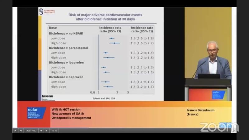 Современные подходы к терапии остеоартрита остеоартроза Каратеев Д Е