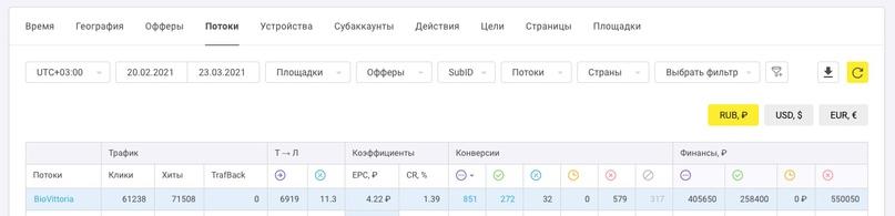 Кейс: BioVittoria — 122300 руб. за месяц, изображение №7