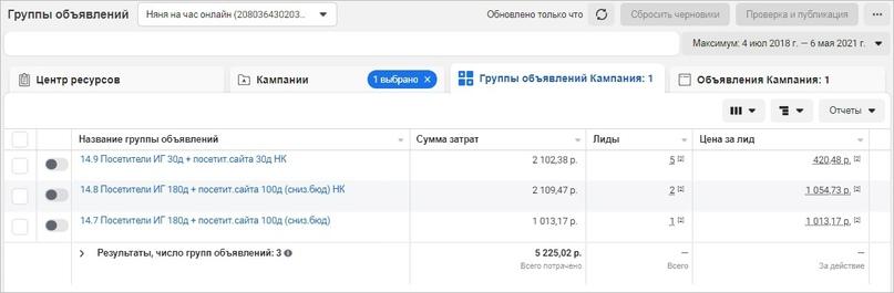 Продвижение детской франшизы в Instagram: 1870 заявок и 13 закрытых сделок на 4+ млн руб., изображение №26
