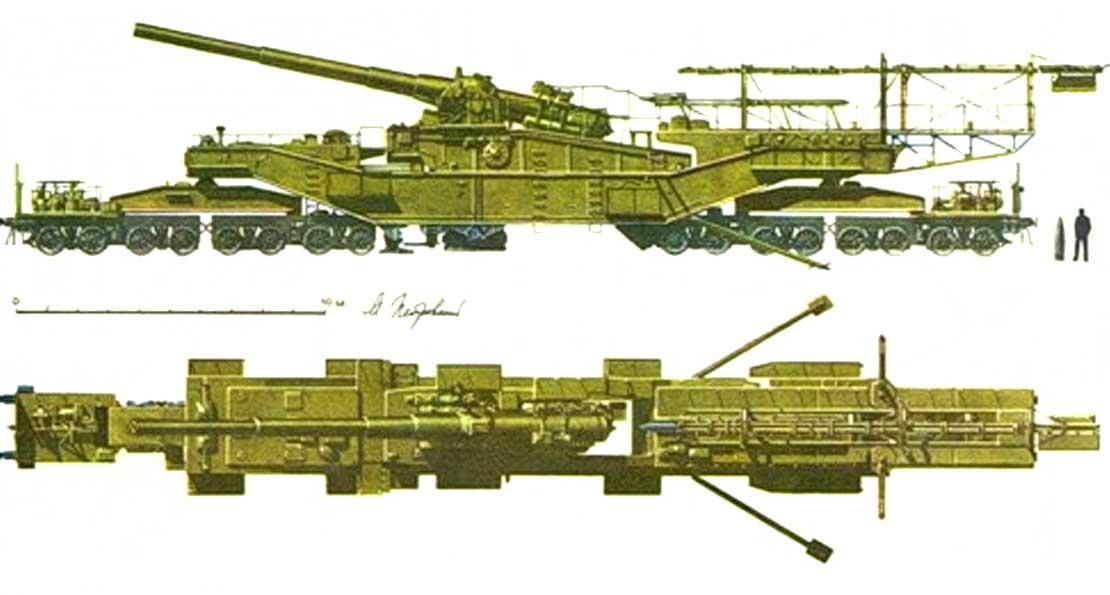 Артиллерийская установка на рельсах
