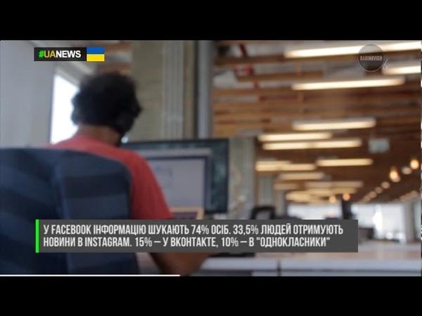 Для українців найпопулярнішим джерелом інформації стали соцмережі укр 08 04 2019