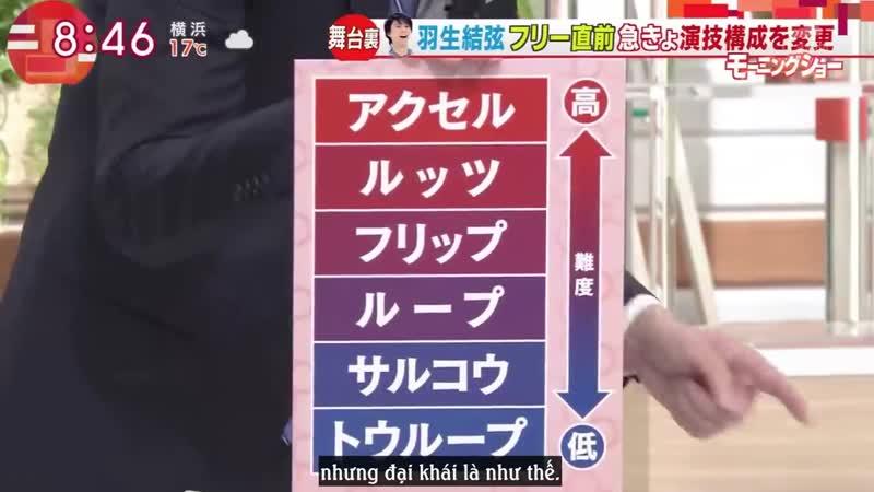 2018 Minoru Sano nhận xét về chấn thương và chiến thuật của Yuzuru tại CoR