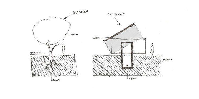 «Умный дом» от Casas Em Movimento